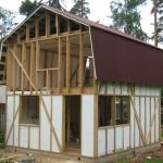 Технология утепления каркасного дома своими руками